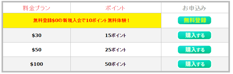 エッチな0874料金